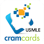 USMLE Step 1 Microbiology/Path v2.8