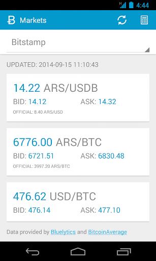 Bitcoin Blue Dollar Blue