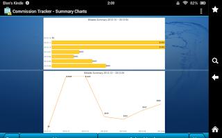 Screenshot of Commission Tracker