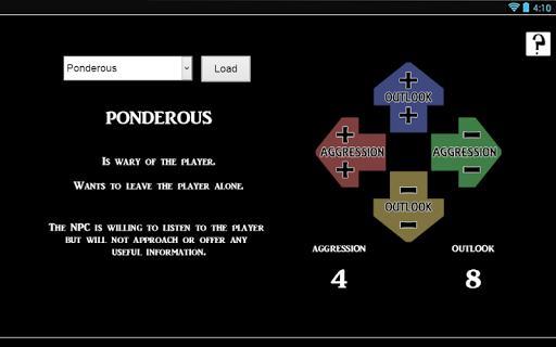 Interactive NPC DM Tool