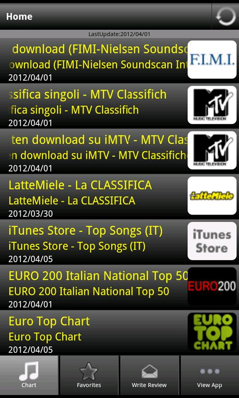 Italian Hits! (Free)- screenshot