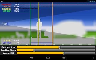 Screenshot of Lens•Lab