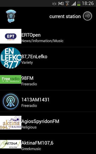 Ελλάδα ραδιόφωνα TopΡαδιοφωνία