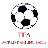 FIFA World Ranking Table