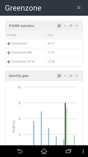 Greenzone App