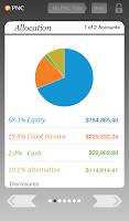 Screenshot of PNC Wealth Insight® For Mobile