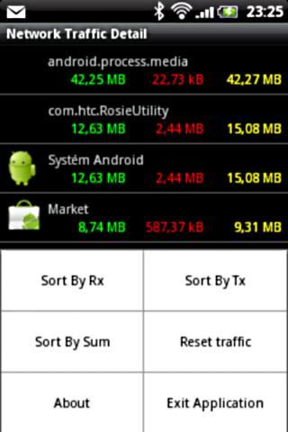 Network Traffic Detail- screenshot