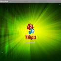 Prediksi Malaysia 4D icon