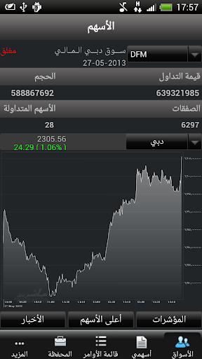 MubasherTrade UAE