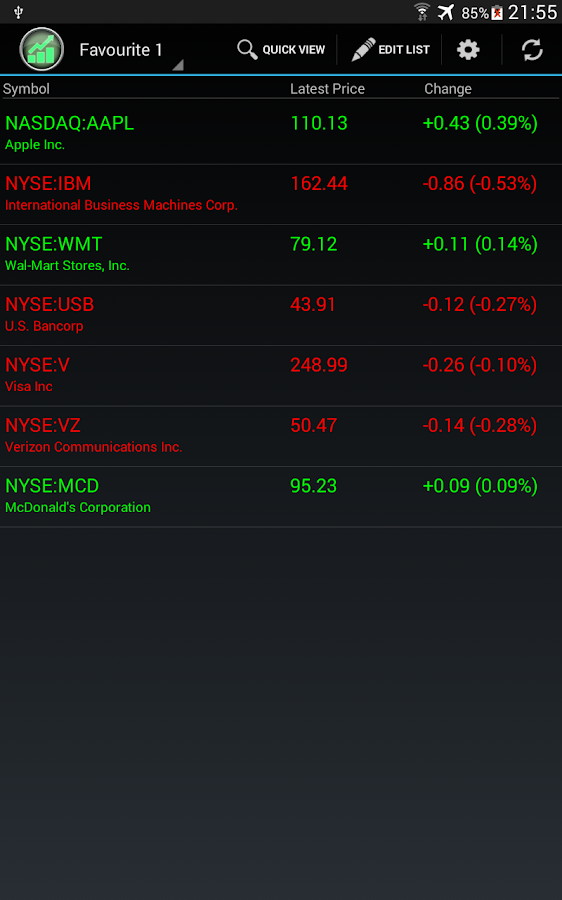 Bollinger bands app android