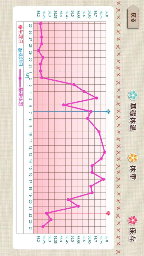 Girls Calendar ・・Period&Weight - screenshot