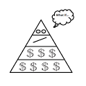 Investing Simulator icon