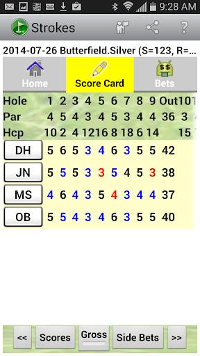 Golf Strokes Bets