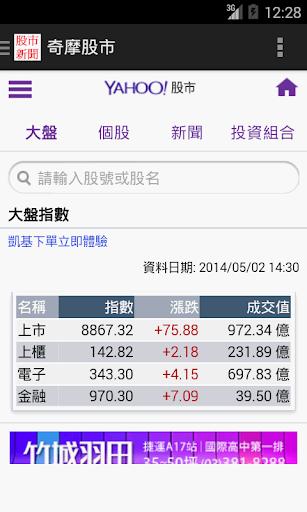 台灣股市新聞
