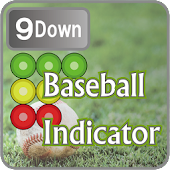 Baseball Indicators