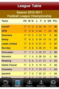 Leeds Soccer Diary- screenshot thumbnail