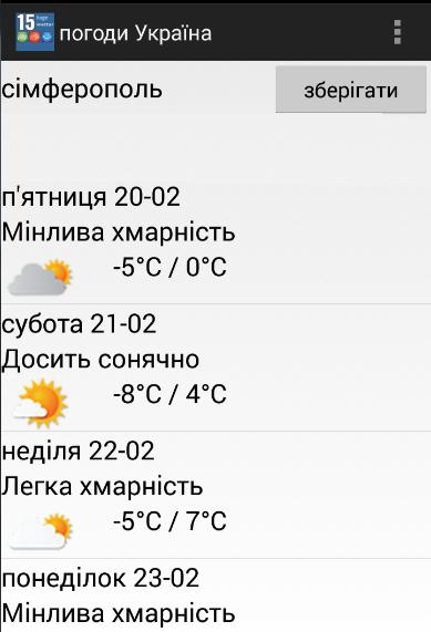 Погода на 2 июля в молодечно