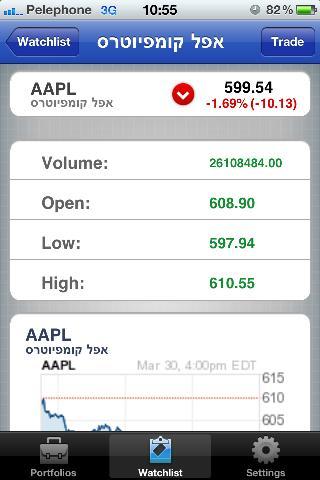 FXG Stock Portfolio No' 1- screenshot