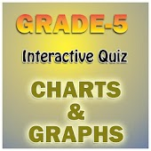 Grade-5 Graphs worksheets