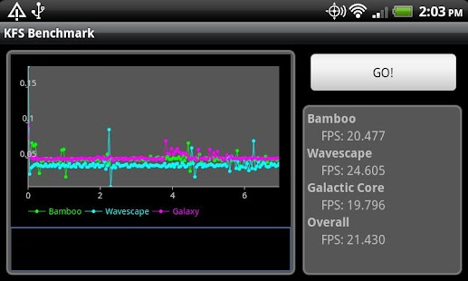 Draw line android opengl chart