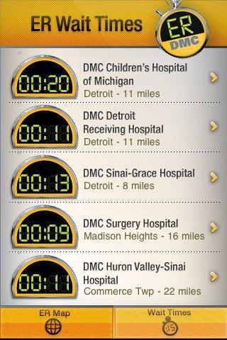 DMC ER Wait Times - screenshot