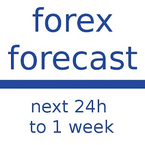 Forex Forecast - forex trading APK