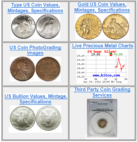 US Coin Value App PhotoGrading