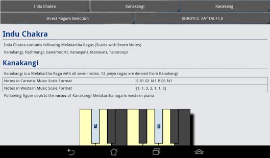 perkarkick • Blog Archive • Carnatic music keyboard lessons pdf