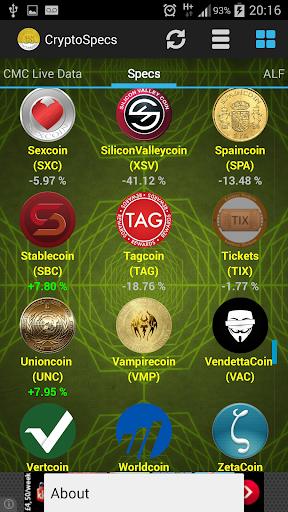 CryptoSpecs CoinMarketCap
