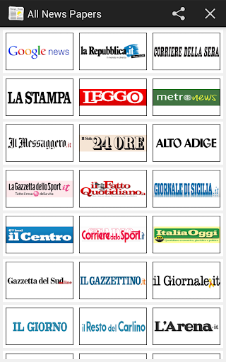 All Newspaper Italy