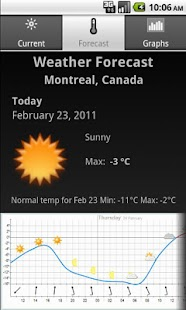 Celinium Weather Montreal, Qc.- screenshot thumbnail