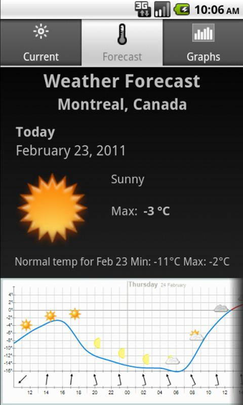 Celinium Weather Montreal, Qc.- screenshot