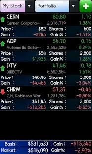World Stock & Currency - screenshot thumbnail