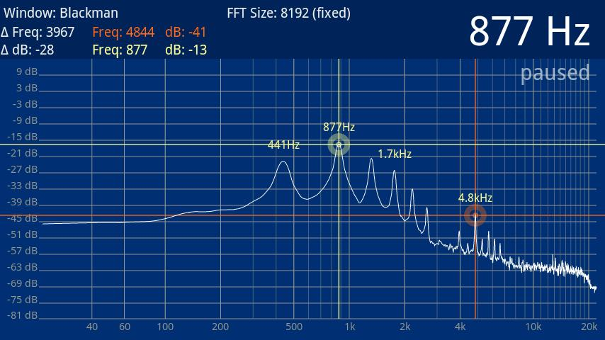 Speedy Spectrum Analyzer- screenshot