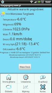 stacjapogody.waw.pl Screenshot 5