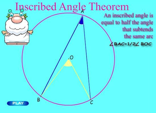 Inscribed angle in the Circle