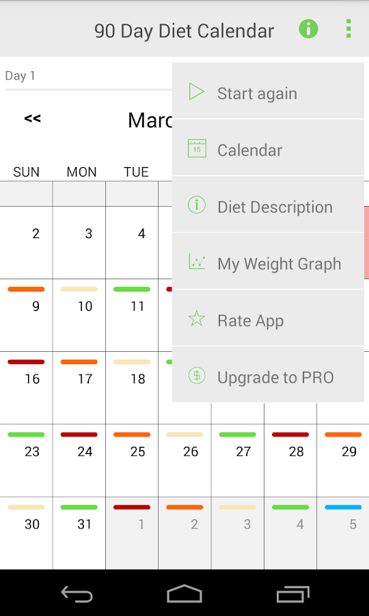 90 Day Diet Free - Lose Weight- screenshot