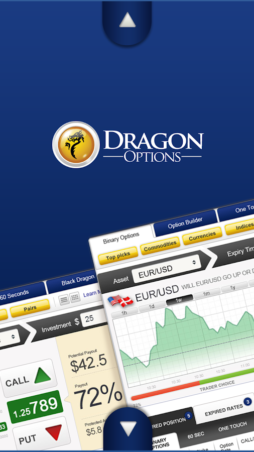 Dragon option trading