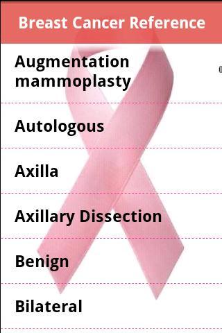 Breast Cancer Glossary- screenshot