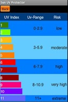 Screenshot of Sun UV Protector