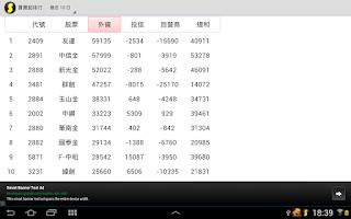 Screenshot of Stock Information