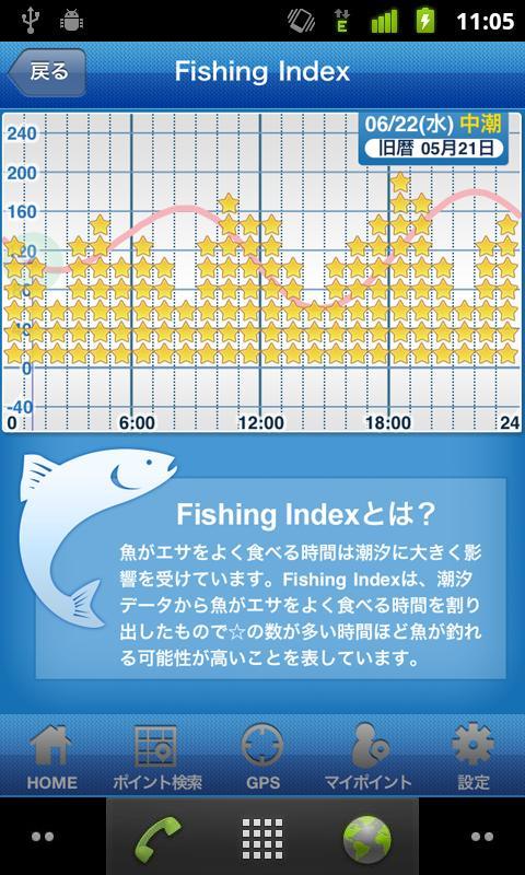 タイドグラフSELECT(釣り、潮汐表、潮時表、潮見表)- スクリーンショット