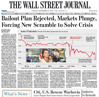 financial news today