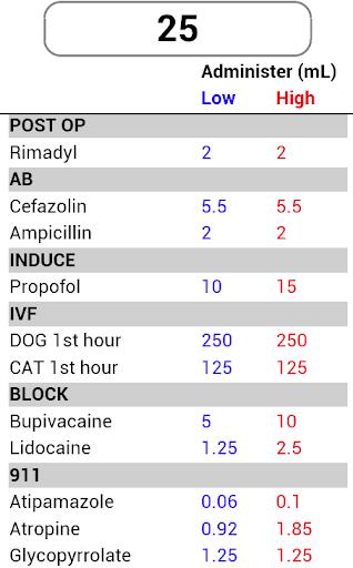 【免費醫療App】Veterinary Anesthesia-APP點子