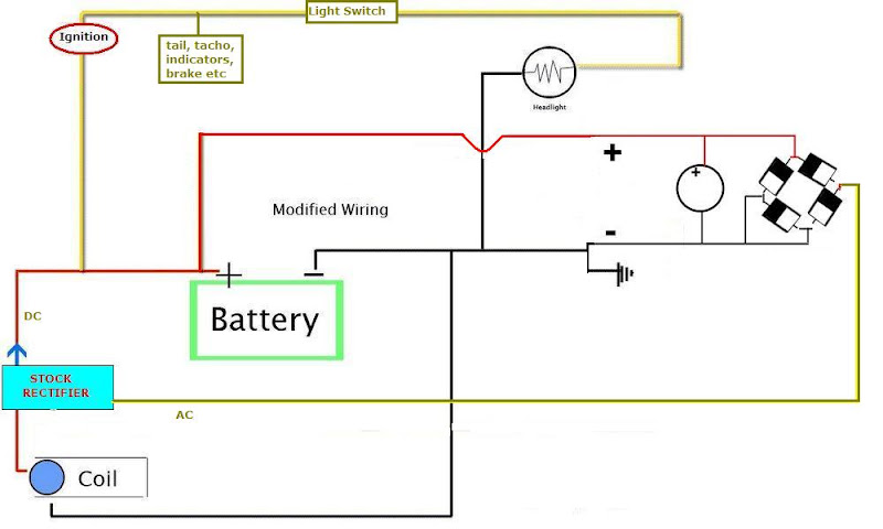 Pulsar 150 Regulator Wiring Diagram Wiring Diagram and