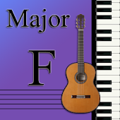 Learn Music Maj Scale Notes: F