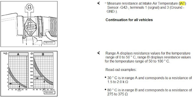 Remote Temperature Sensor Output Referenced To Ground Circuit