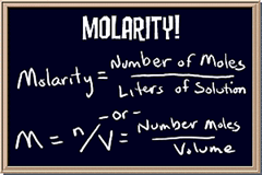 What is Solubility | Molarity
