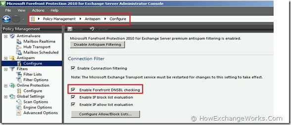 Forefront 2010 For Exchange Provides DNS Blocklist (DNSBL) Out Of