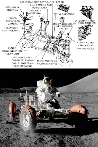 Man's landing on the moon diagrams